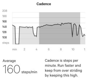 My cadence was supposed to be 164 so I am happy with this.